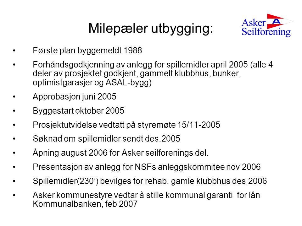 Milepæler utbygging: •Første plan byggemeldt 1988 •Forhåndsgodkjenning av anlegg for spillemidler april 2005 (alle 4 deler av prosjektet godkjent, gam