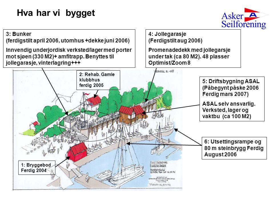 1: Bryggebod Ferdig 2004 Hva har vi bygget 3: Bunker (ferdigstilt april 2006, utomhus +dekke juni 2006) Innvendig underjordisk verksted/lager med port