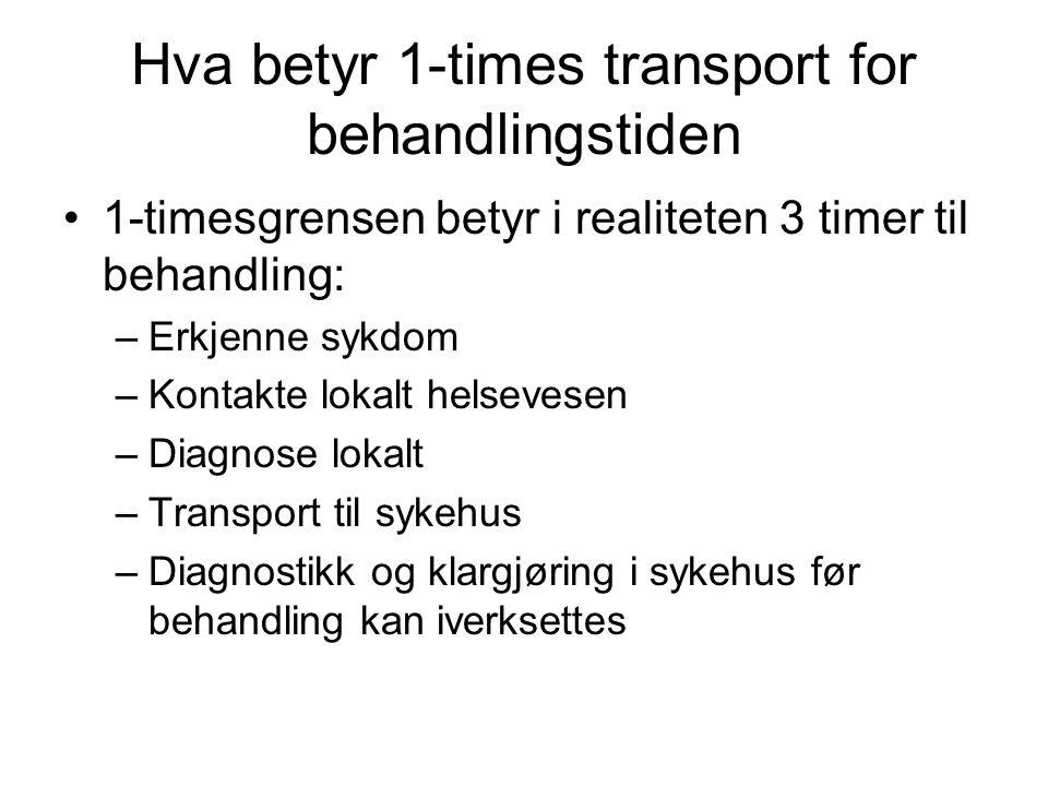 Hva betyr 1-times transport for behandlingstiden •1-timesgrensen betyr i realiteten 3 timer til behandling: –Erkjenne sykdom –Kontakte lokalt helseves