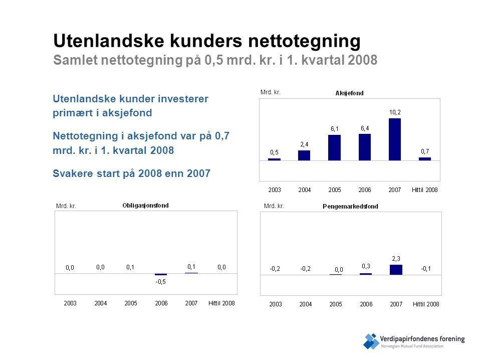 Utenlandske kunders nettotegning Samlet nettotegning på 0,5 mrd.