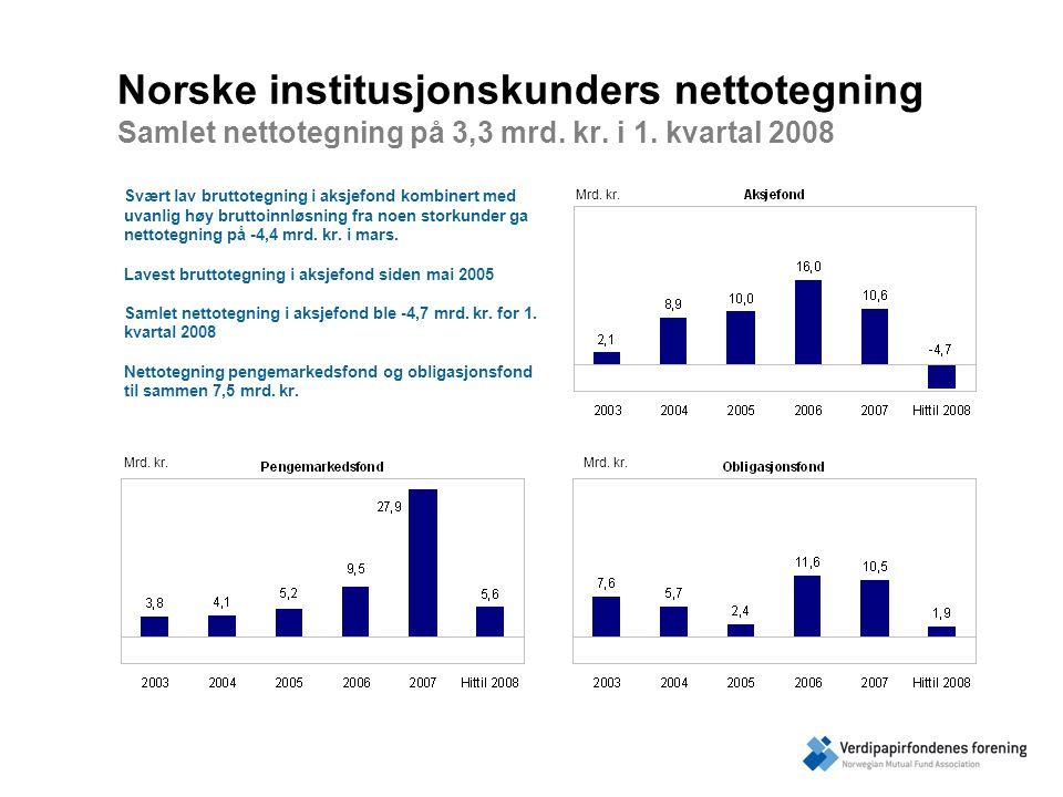 Norske institusjonskunders nettotegning Samlet nettotegning på 3,3 mrd.