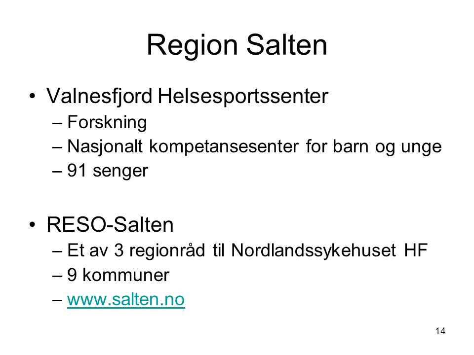14 Region Salten •Valnesfjord Helsesportssenter –Forskning –Nasjonalt kompetansesenter for barn og unge –91 senger •RESO-Salten –Et av 3 regionråd til Nordlandssykehuset HF –9 kommuner –www.salten.nowww.salten.no