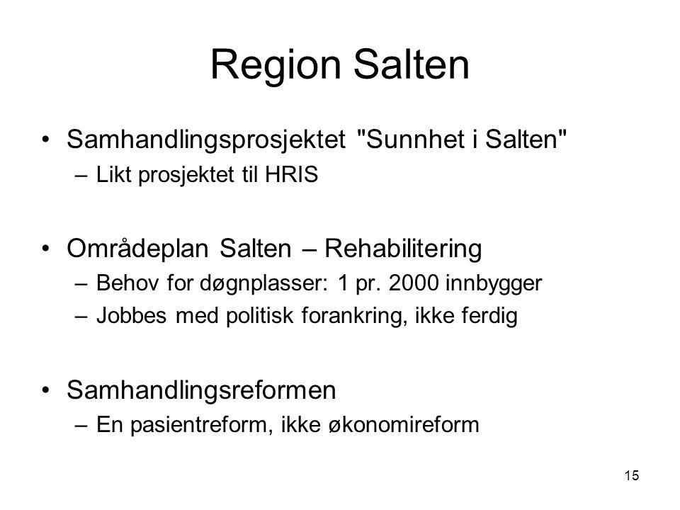 15 Region Salten •Samhandlingsprosjektet Sunnhet i Salten –Likt prosjektet til HRIS •Områdeplan Salten – Rehabilitering –Behov for døgnplasser: 1 pr.