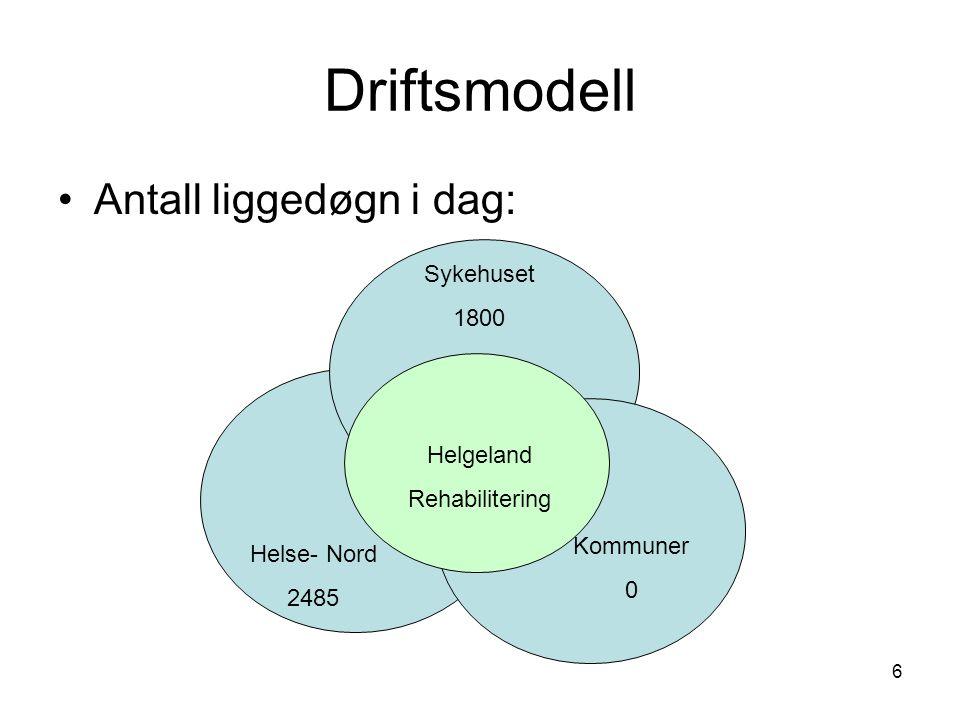 6 Driftsmodell •Antall liggedøgn i dag: Sykehuset 1800 Helgeland Rehabilitering Kommuner 0 Helse- Nord 2485