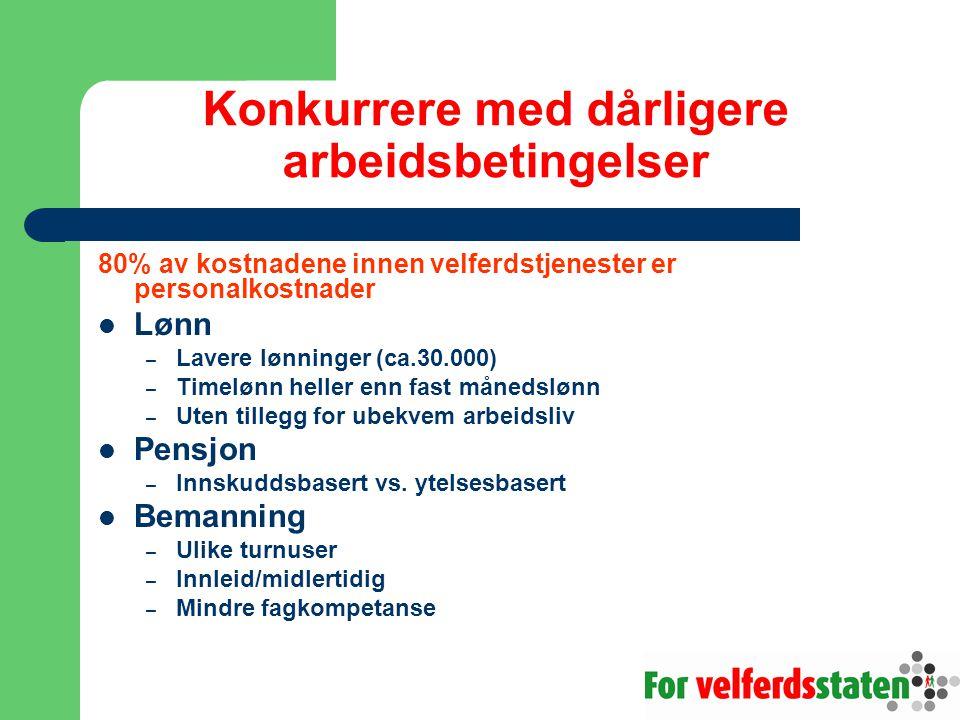 Konkurrere med dårligere arbeidsbetingelser 80% av kostnadene innen velferdstjenester er personalkostnader  Lønn – Lavere lønninger (ca.30.000) – Timelønn heller enn fast månedslønn – Uten tillegg for ubekvem arbeidsliv  Pensjon – Innskuddsbasert vs.