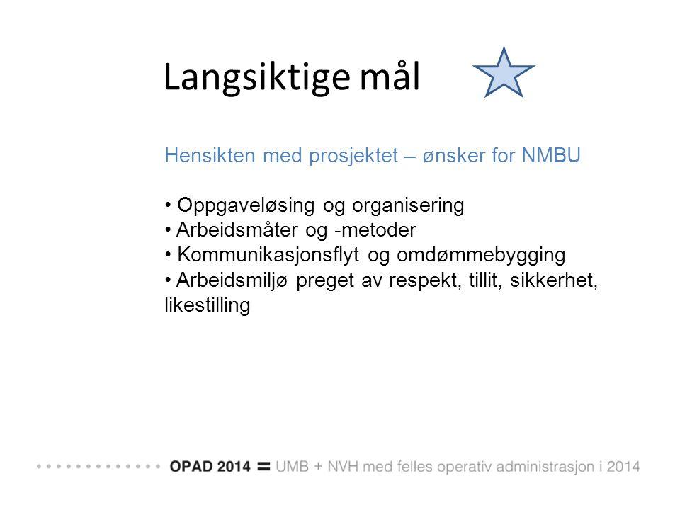 Høst 2013S: Implementering O: Innplassering i stillinger O: Rekruttering av ledere Milepæler 2013 – Fase II