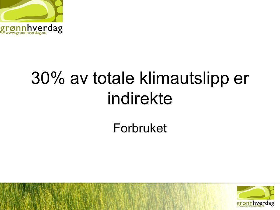 36 miljøfyrtårn