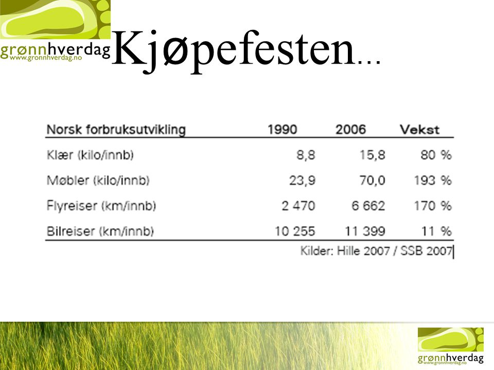 29 Grønn hverdag kurs/foredrag •Forbruk og klima •Komposteringskurs •Barn og miljø •Økologisk mat og helse •Ellers, skreddersydde foredrag tilpasset tilhørere eller tema innen miljø.