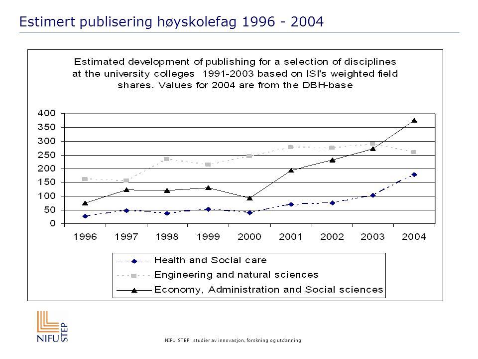NIFU STEP studier av innovasjon, forskning og utdanning Estimert publisering høyskolefag 1996 - 2004