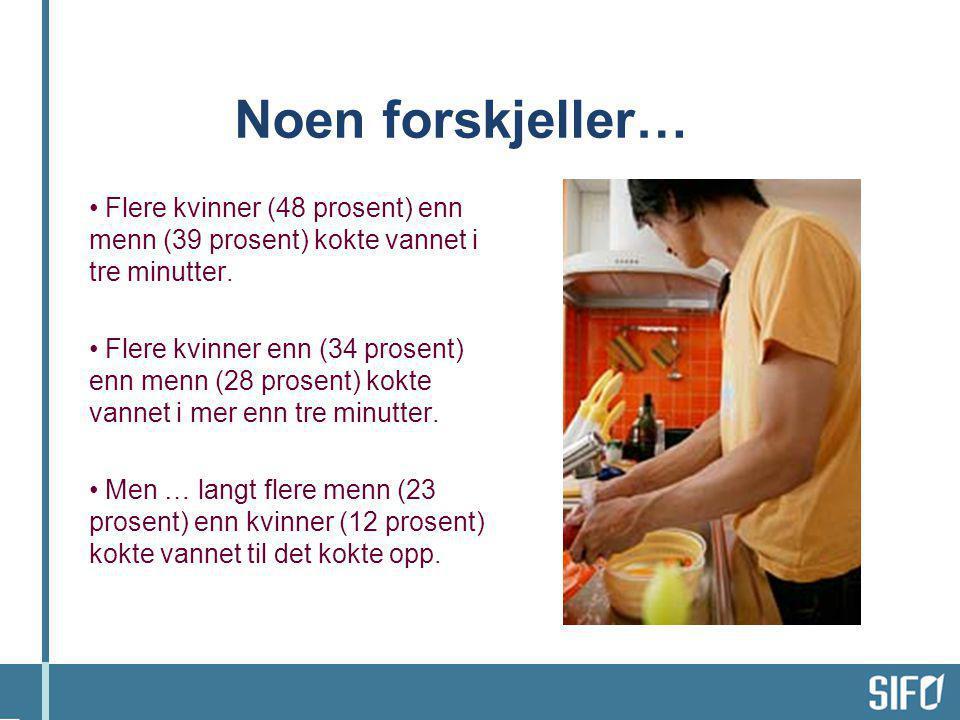Noen forskjeller… • Flere kvinner (48 prosent) enn menn (39 prosent) kokte vannet i tre minutter. • Flere kvinner enn (34 prosent) enn menn (28 prosen