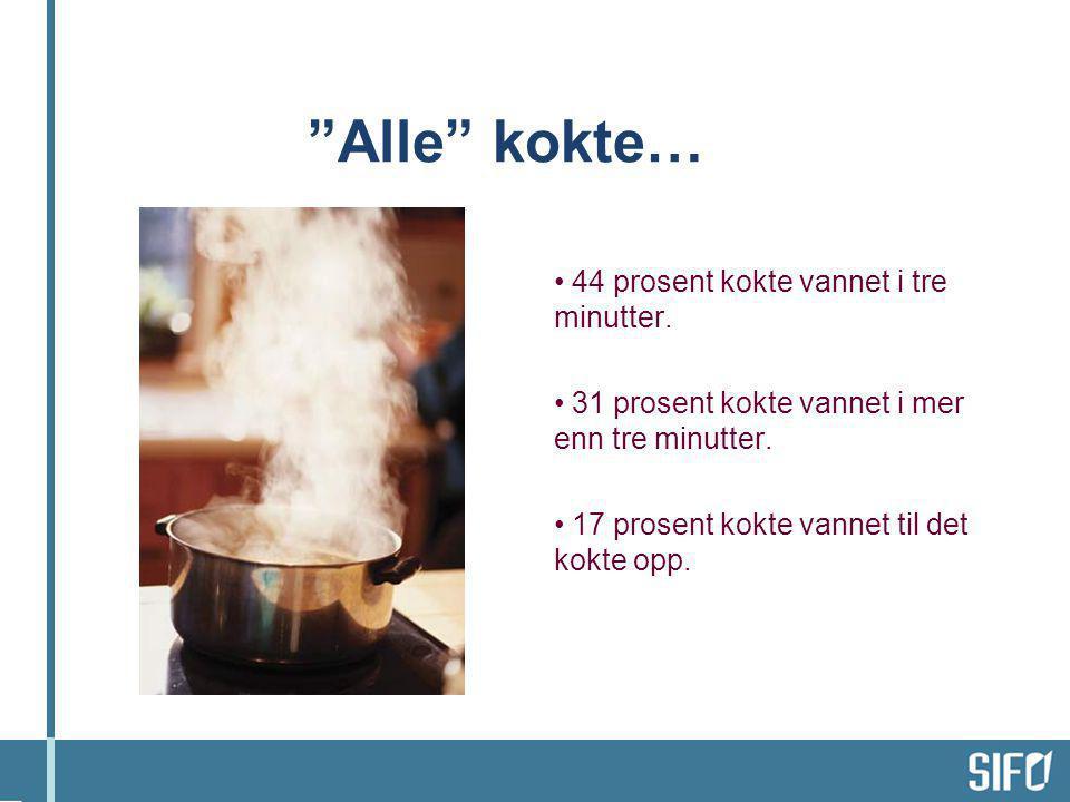 """""""Alle"""" kokte… • 44 prosent kokte vannet i tre minutter. • 31 prosent kokte vannet i mer enn tre minutter. • 17 prosent kokte vannet til det kokte opp."""