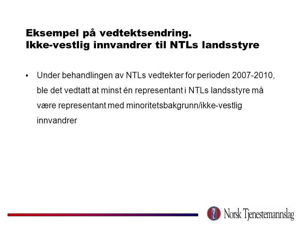Eksempel på vedtektsendring. Ikke-vestlig innvandrer til NTLs landsstyre • Under behandlingen av NTLs vedtekter for perioden 2007-2010, ble det vedtat