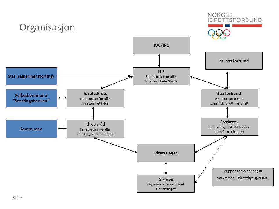 På vei mot Ungdoms-OL 2016 og OL 2022? Takk for oppmerksomheten!