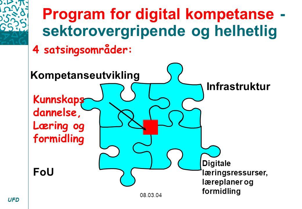 UFD 08.03.04 Program for digital kompetanse - sektorovergripende og helhetlig Digitale læringsressurser, læreplaner og formidling FoU Infrastruktur Ko