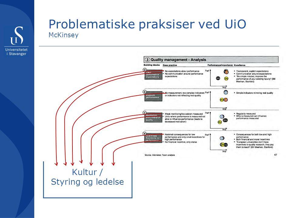 Kultur / Styring og ledelse Problematiske praksiser ved UiO McKinsey