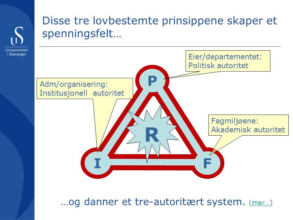 Disse tre lovbestemte prinsippene skaper et spenningsfelt… …og danner et tre-autoritært system. (mer…)mer… P IF Eier/departementet: Politisk autoritet