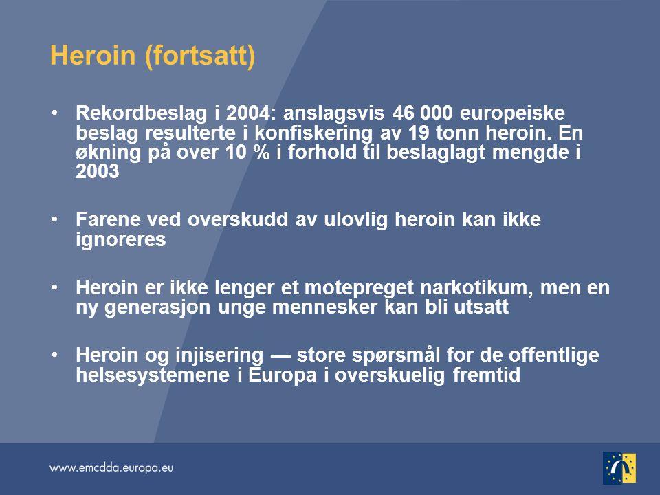 Heroin (fortsatt) •Rekordbeslag i 2004: anslagsvis 46 000 europeiske beslag resulterte i konfiskering av 19 tonn heroin. En økning på over 10 % i forh