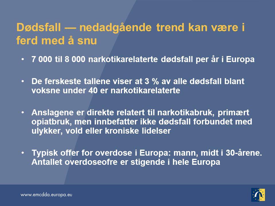 Dødsfall — nedadgående trend kan være i ferd med å snu •7 000 til 8 000 narkotikarelaterte dødsfall per år i Europa •De ferskeste tallene viser at 3 %