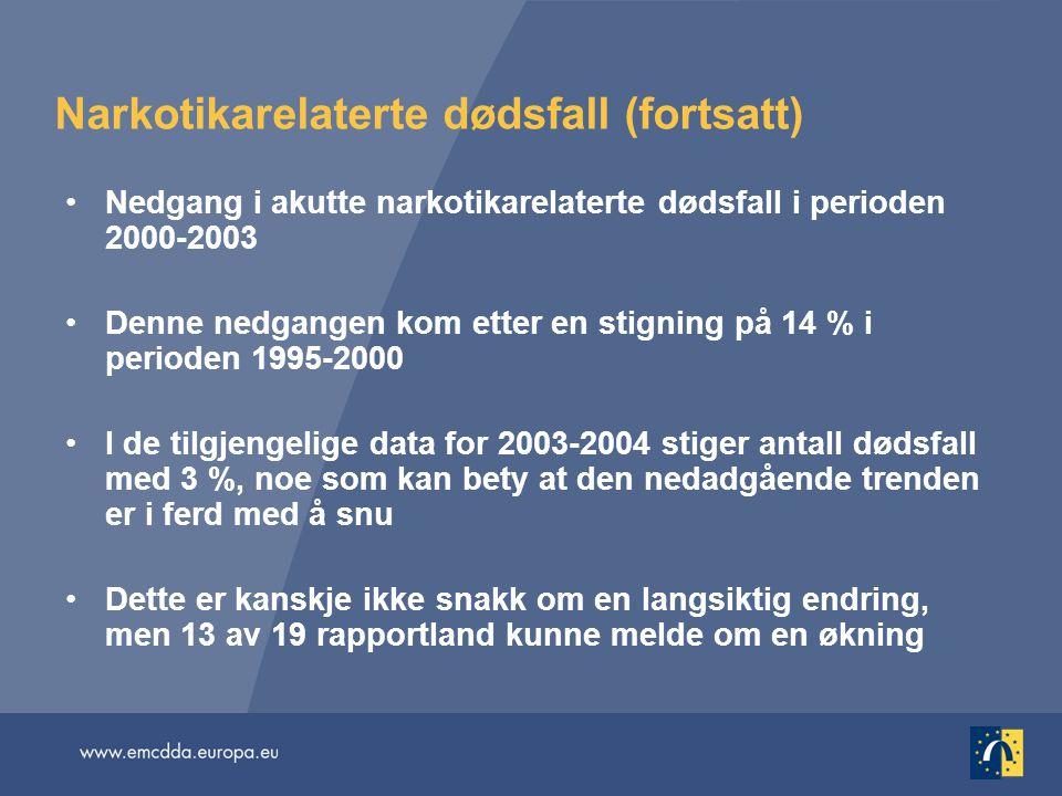 Narkotikarelaterte dødsfall (fortsatt) •Nedgang i akutte narkotikarelaterte dødsfall i perioden 2000-2003 •Denne nedgangen kom etter en stigning på 14