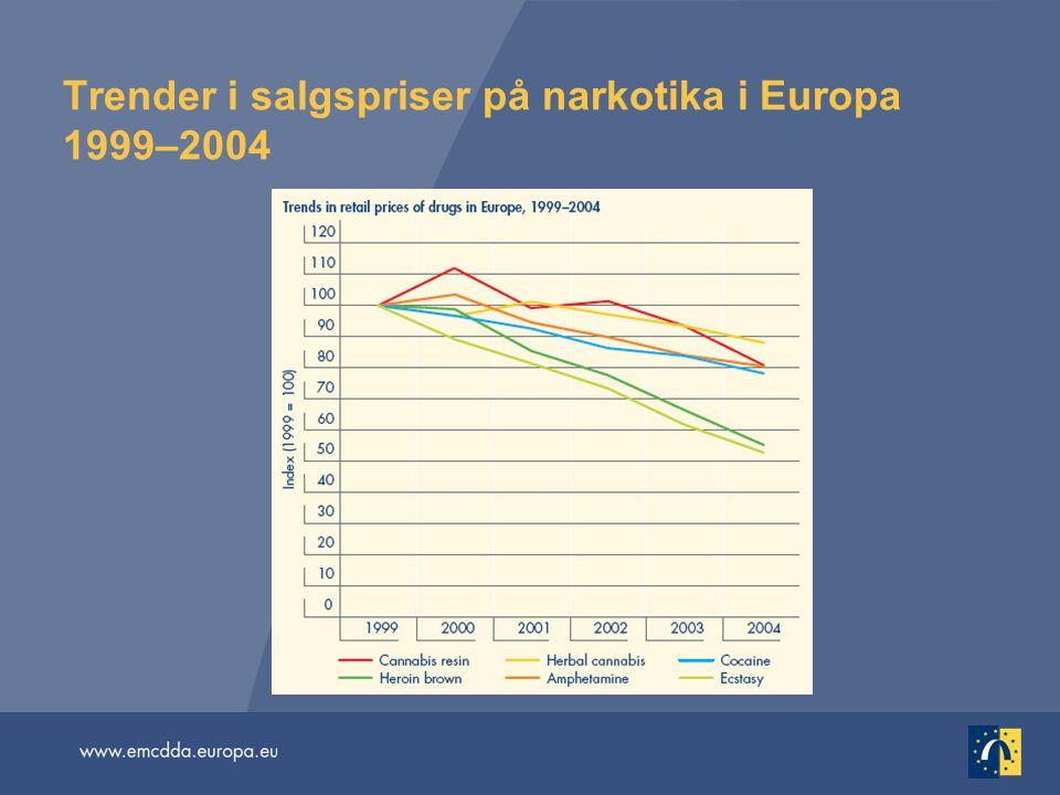 Trender i salgspriser på narkotika i Europa 1999–2004