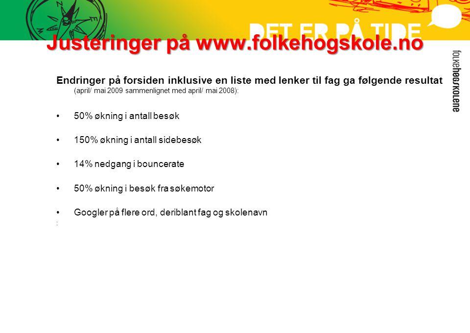 Justeringer på www.folkehogskole.no Endringer på forsiden inklusive en liste med lenker til fag ga følgende resultat (april/ mai 2009 sammenlignet med