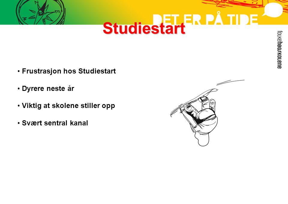 Studiestart • Frustrasjon hos Studiestart • Dyrere neste år • Viktig at skolene stiller opp • Svært sentral kanal