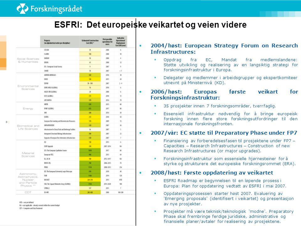  2004/h ø st: European Strategy Forum on Research Infrastructures:  Oppdrag fra EC, Mandat fra medlemslandene: St ø tte utvikling og realisering av en langsiktig strategi for forskningsinfrastruktur i Europa.