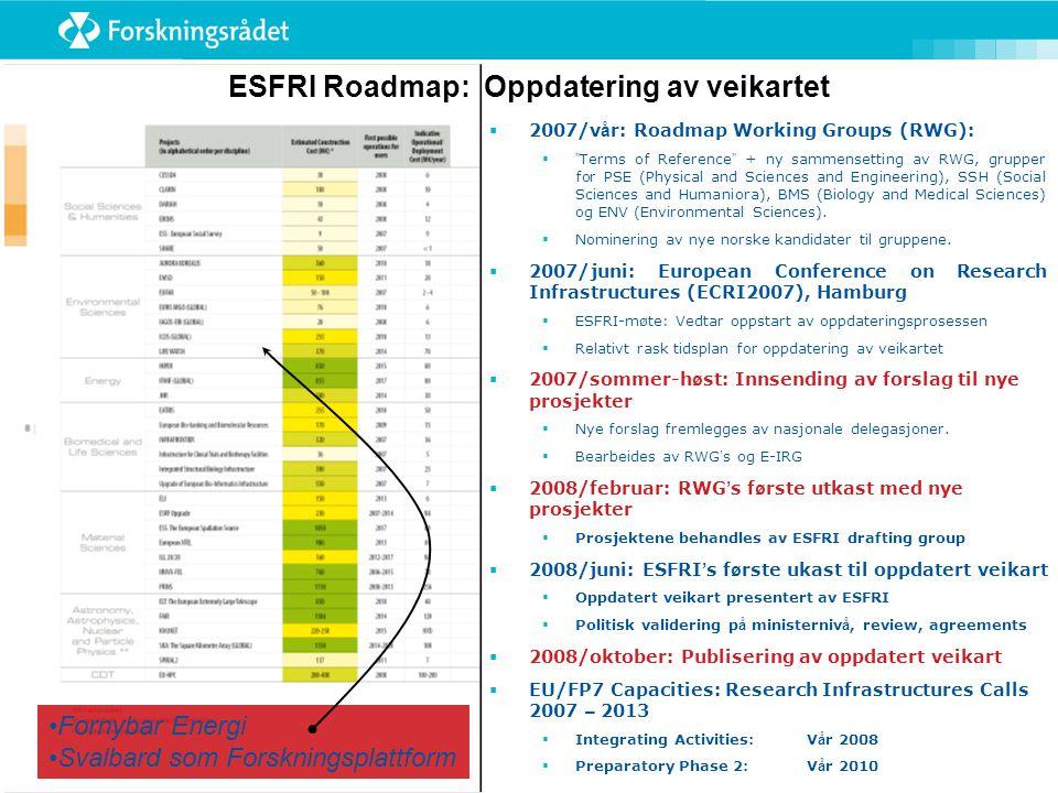 ESFRI Roadmap: Oppdatering av veikartet  2007/v å r: Roadmap Working Groups (RWG):  Terms of Reference + ny sammensetting av RWG, grupper for PSE (Physical and Sciences and Engineering), SSH (Social Sciences and Humaniora), BMS (Biology and Medical Sciences) og ENV (Environmental Sciences).