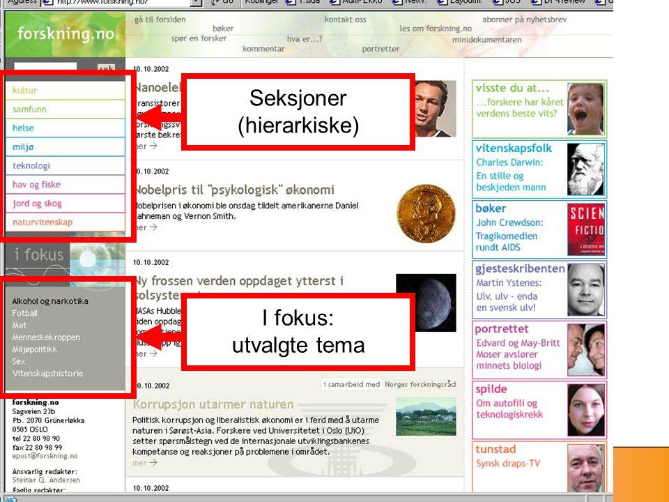 Nettstedet i dag Seksjoner (hierarkiske) I fokus: utvalgte tema