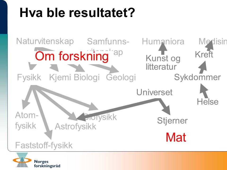 Astrofysikk Biofysikk Atom- fysikk Faststoff-fysikk KjemiBiologiGeologi Hva ble resultatet.