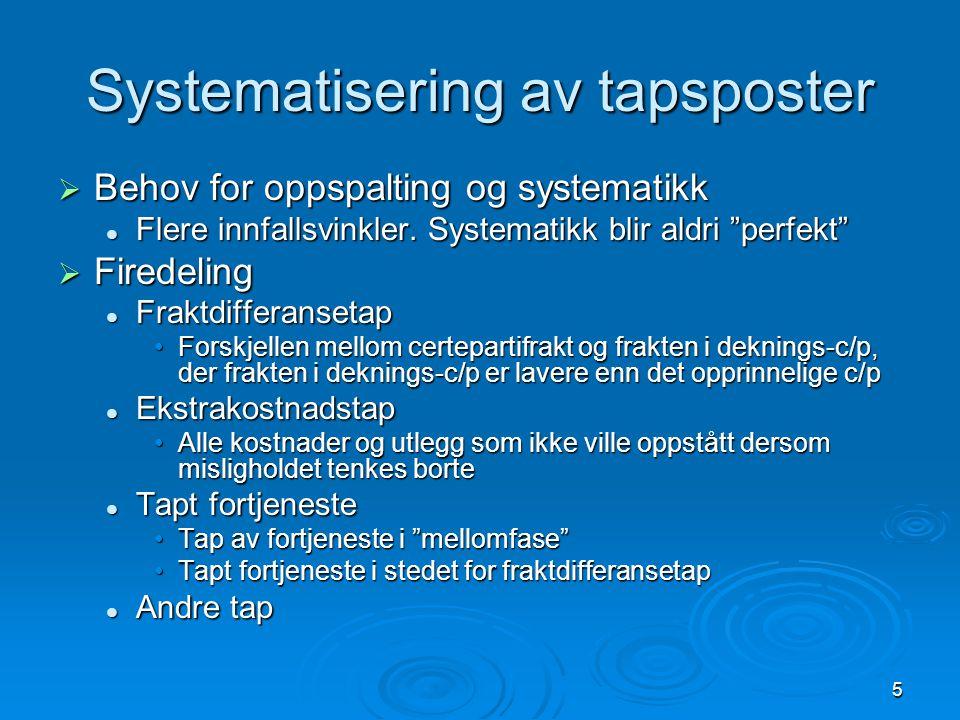 """5 Systematisering av tapsposter  Behov for oppspalting og systematikk  Flere innfallsvinkler. Systematikk blir aldri """"perfekt""""  Firedeling  Fraktd"""