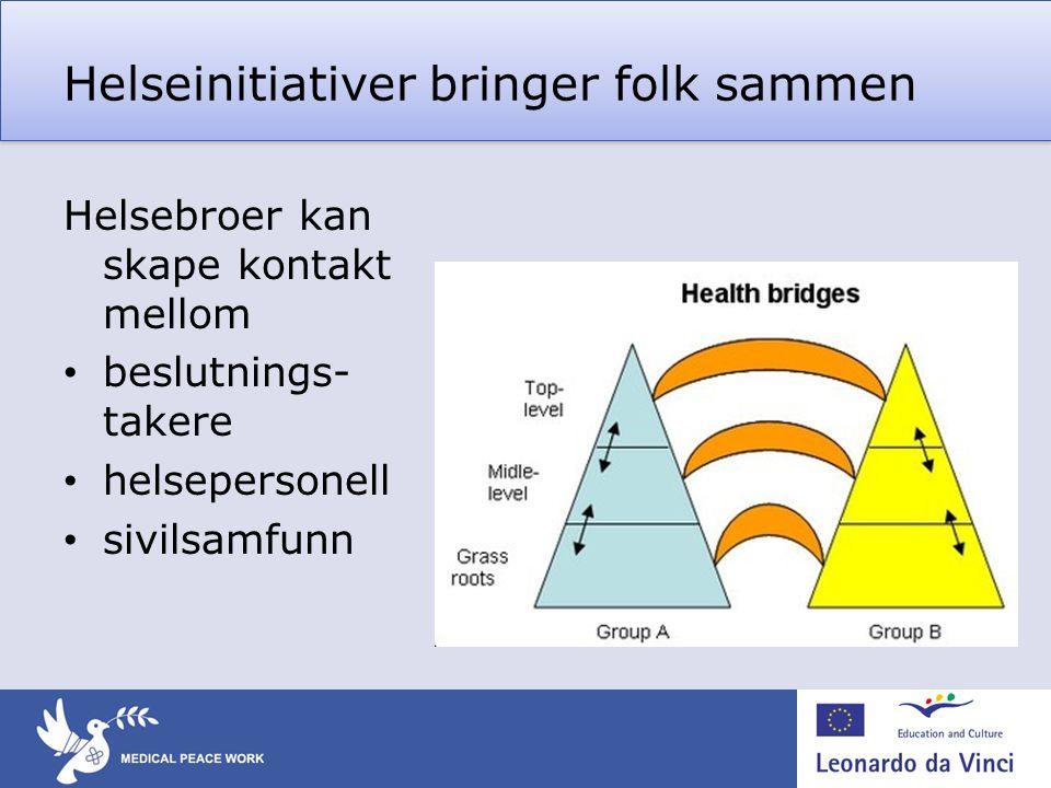 Helseinitiativer bringer folk sammen Helsebroer kan skape kontakt mellom • beslutnings- takere • helsepersonell • sivilsamfunn