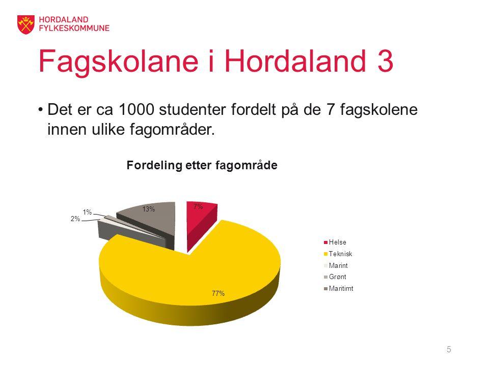 Fagskolane i Hordaland 3 •Det er ca 1000 studenter fordelt på de 7 fagskolene innen ulike fagområder.