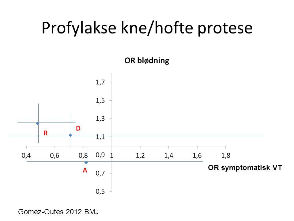 Profylakse kne/hofte protese OR symptomatisk VT Gomez-Outes 2012 BMJ