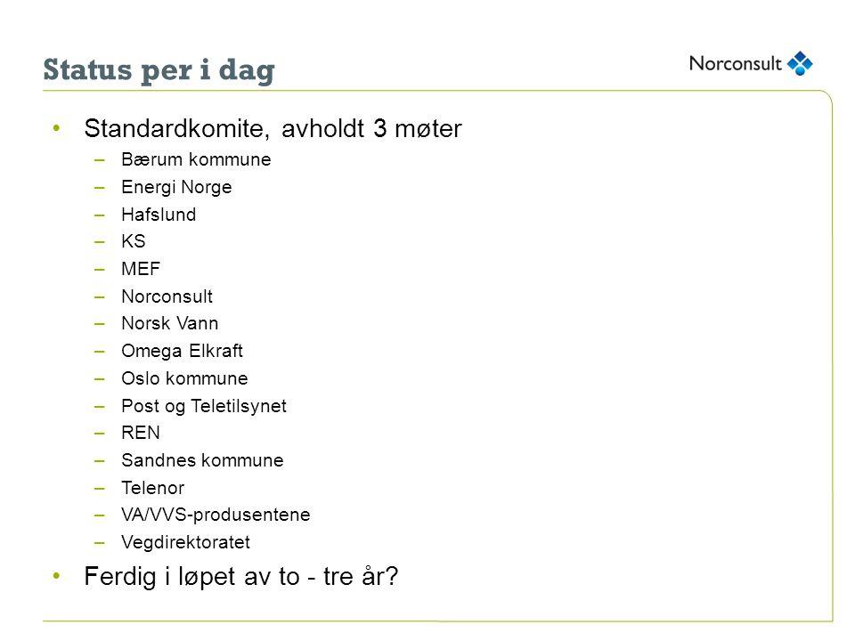 Status per i dag •Standardkomite, avholdt 3 møter –Bærum kommune –Energi Norge –Hafslund –KS –MEF –Norconsult –Norsk Vann –Omega Elkraft –Oslo kommune