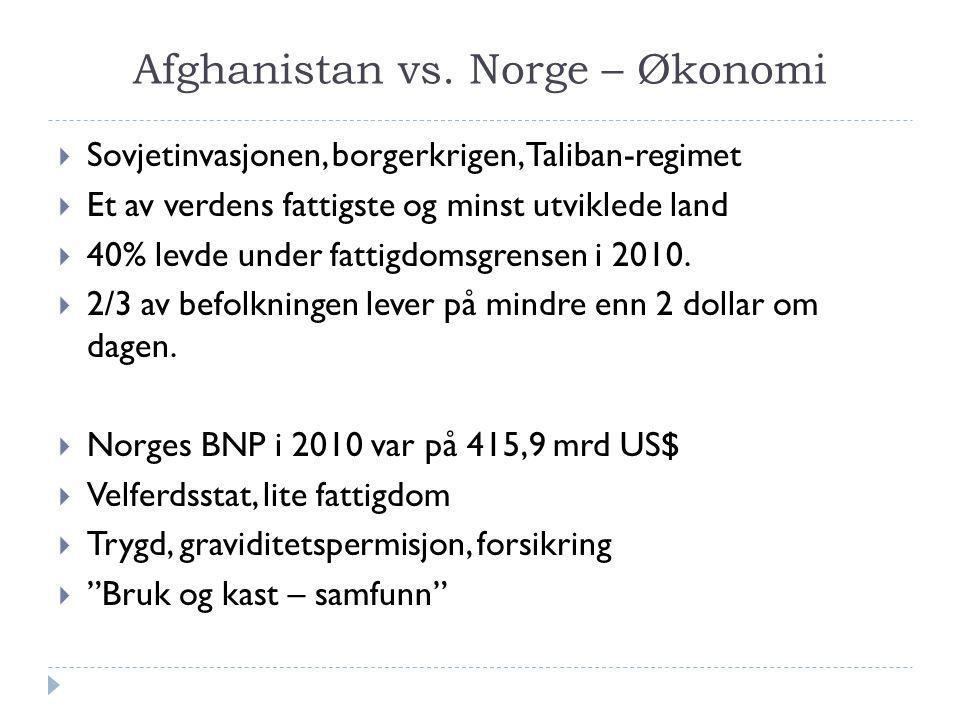 Afghanistan vs. Norge – Økonomi  Sovjetinvasjonen, borgerkrigen, Taliban-regimet  Et av verdens fattigste og minst utviklede land  40% levde under