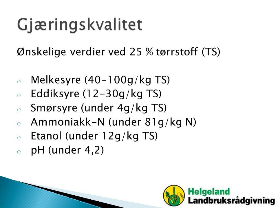 Ønskelige verdier ved 25 % tørrstoff (TS) o Melkesyre (40-100g/kg TS) o Eddiksyre (12-30g/kg TS) o Smørsyre (under 4g/kg TS) o Ammoniakk-N (under 81g/