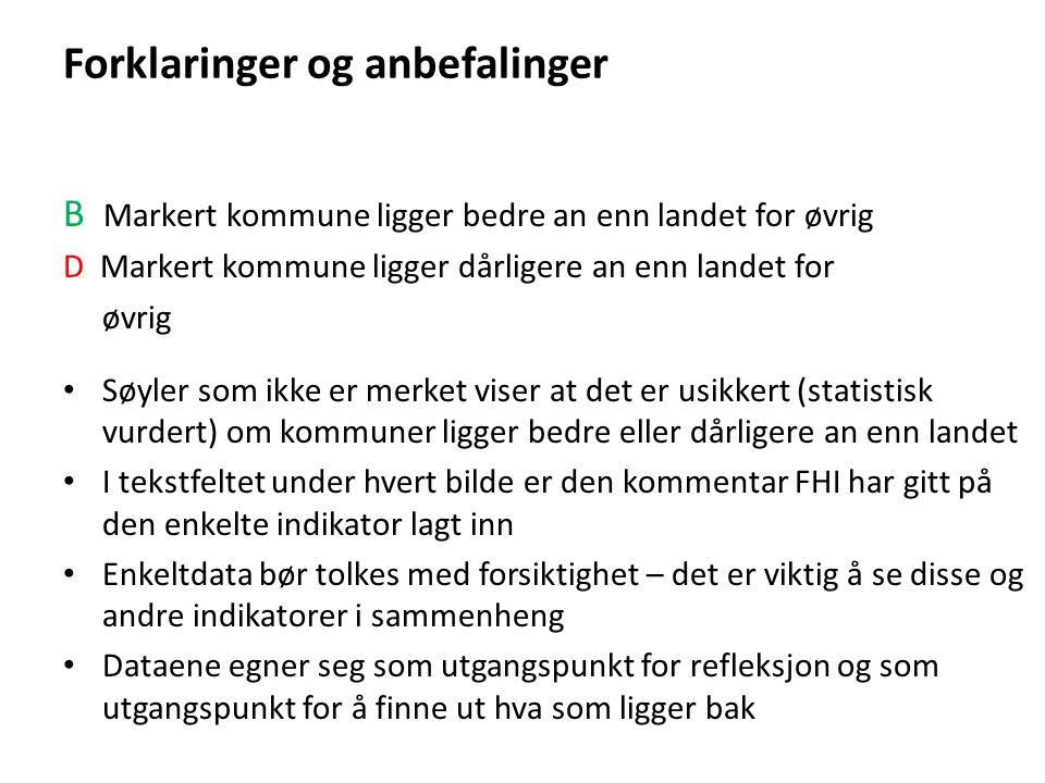 Forklaringer og anbefalinger B Markert kommune ligger bedre an enn landet for øvrig D Markert kommune ligger dårligere an enn landet for øvrig • Søyle
