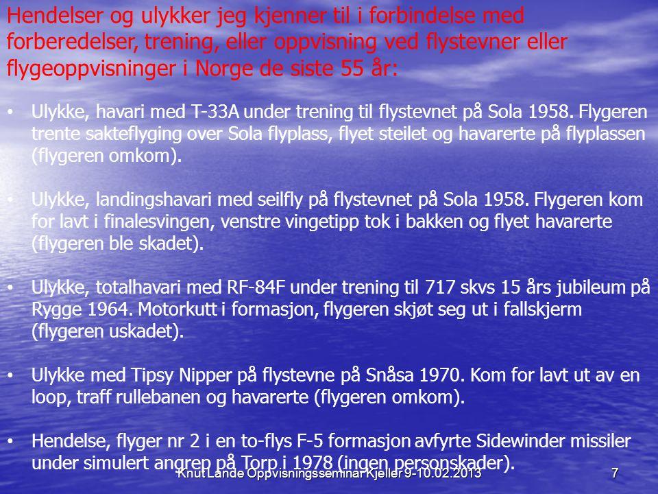 7 Knut Lande Oppvisningsseminar Kjeller 9-10.02.2013 Hendelser og ulykker jeg kjenner til i forbindelse med forberedelser, trening, eller oppvisning v