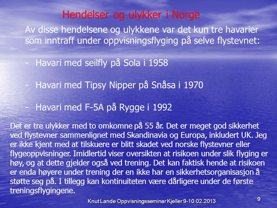 9 Knut Lande Oppvisningsseminar Kjeller 9-10.02.2013 Av disse hendelsene og ulykkene var det kun tre havarier som inntraff under oppvisningsflyging på