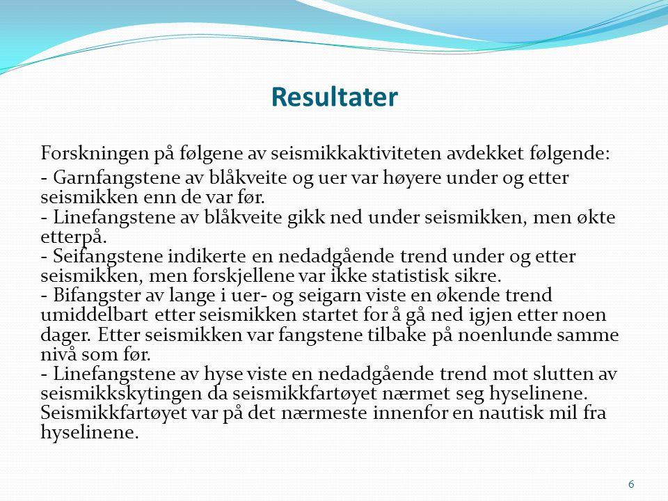 Vår fortolkning  Seismikk setter fisken i bevegelse  For noen redskaper gir det kortvarig økt fangst  For andre redskaper gir det redusert fangst  Langsiktige biologiske effekter på fisk er usikre  Når det gjelder norsk vårgytende sild og makrell er det lite forsket på skremmeeffekt 7