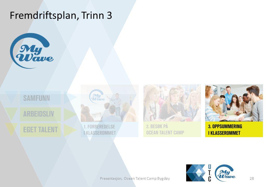 Fremdriftsplan, Trinn 3 Presentasjon, Ocean Talent Camp Bygdøy28