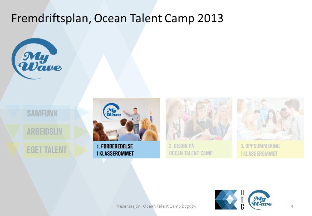 Fremdriftsplan, Ocean Talent Camp 2013 Presentasjon, Ocean Talent Camp Bygdøy4