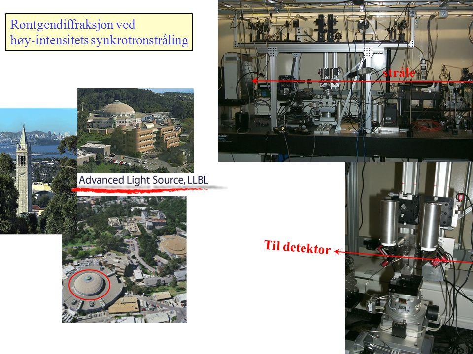 stråle Til detektor Røntgendiffraksjon ved høy-intensitets synkrotronstråling
