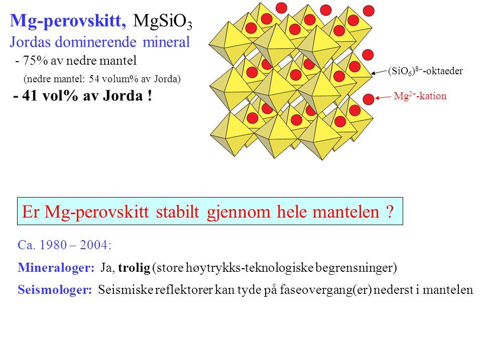 Mg-perovskitt, MgSiO 3 Jordas dominerende mineral - 75% av nedre mantel (nedre mantel: 54 volum% av Jorda) - 41 vol% av Jorda ! Ca. 1980  2004: Miner