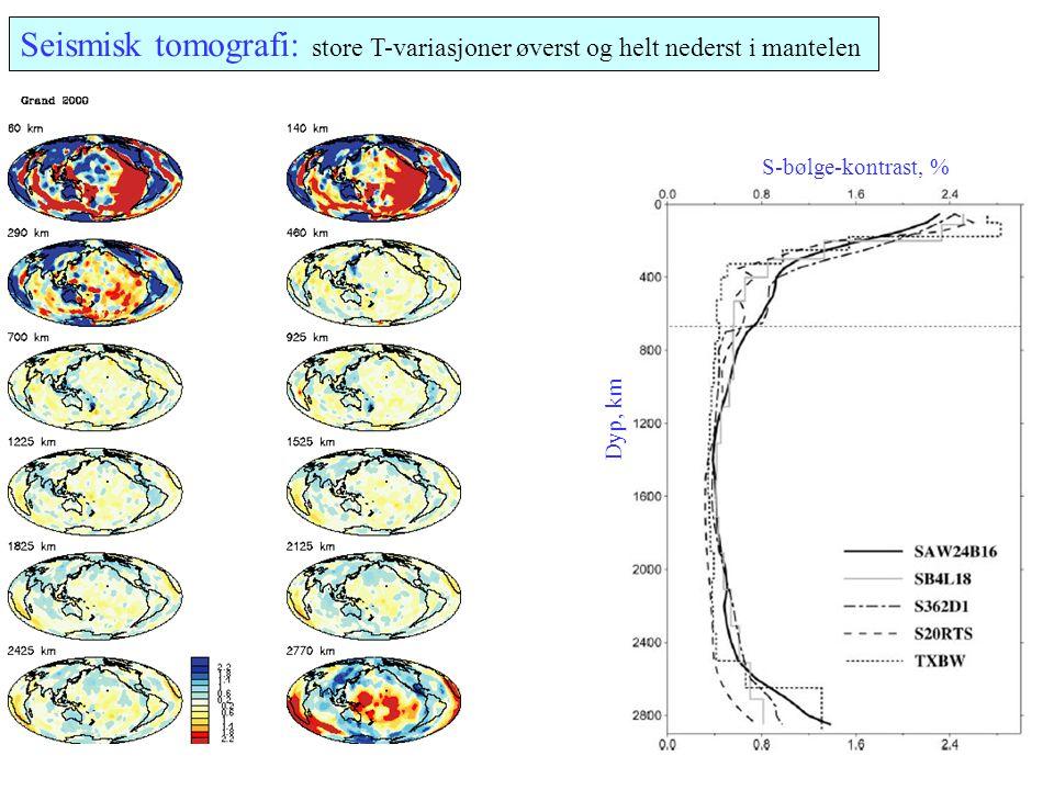 Dyp, km Seismisk tomografi: store T-variasjoner øverst og helt nederst i mantelen S-bølge-kontrast, % Dyp, km