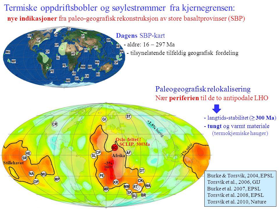 Paleogeografisk relokalisering Nær periferien til de to antipodale LHO - langtids-stabilitet (≥ 300 Ma) - tungt og varmt materiale (termokjemiske haug