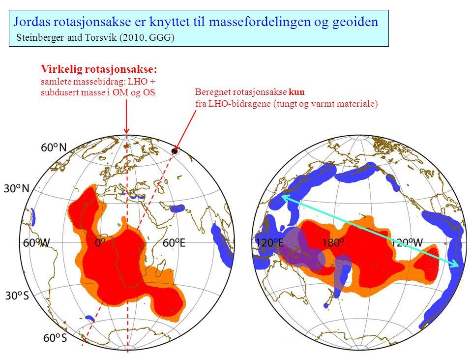 Jordas rotasjonsakse er knyttet til massefordelingen og geoiden Steinberger and Torsvik (2010, GGG) Beregnet rotasjonsakse kun fra LHO-bidragene (tung