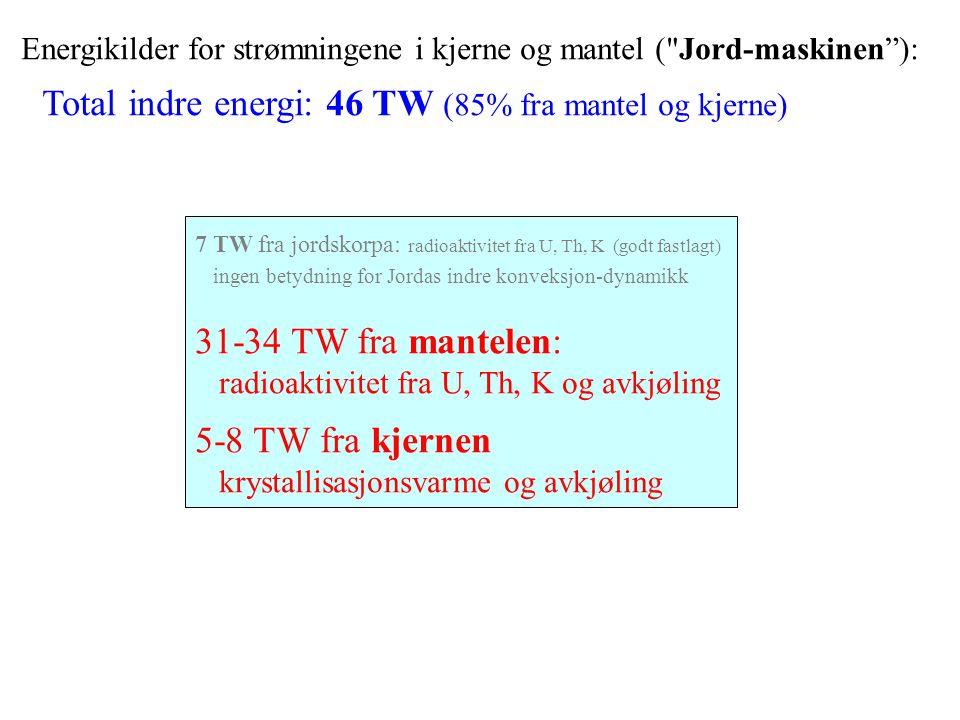 Energikilder for strømningene i kjerne og mantel (