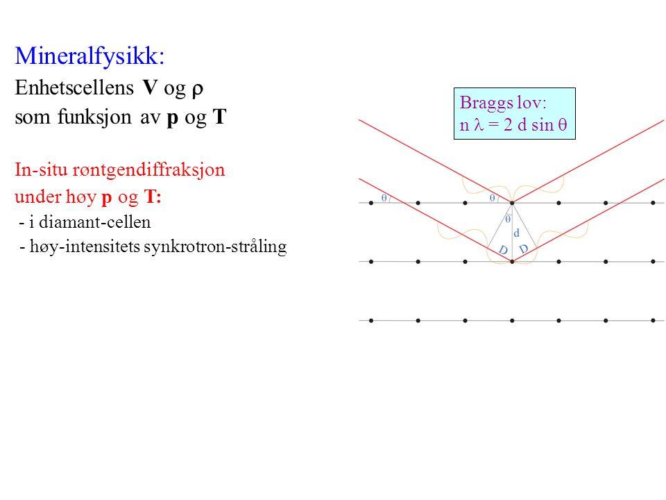Mineralfysikk: Enhetscellens V og  som funksjon av p og T In-situ røntgendiffraksjon under høy p og T: - i diamant-cellen - høy-intensitets synkrotro